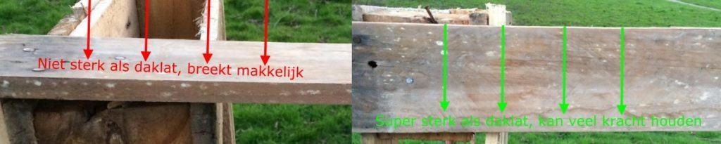 Plank Recht vs Plat